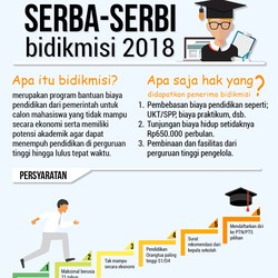 best n infographic or gifographic designers com