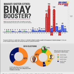 branded infographic @ news5